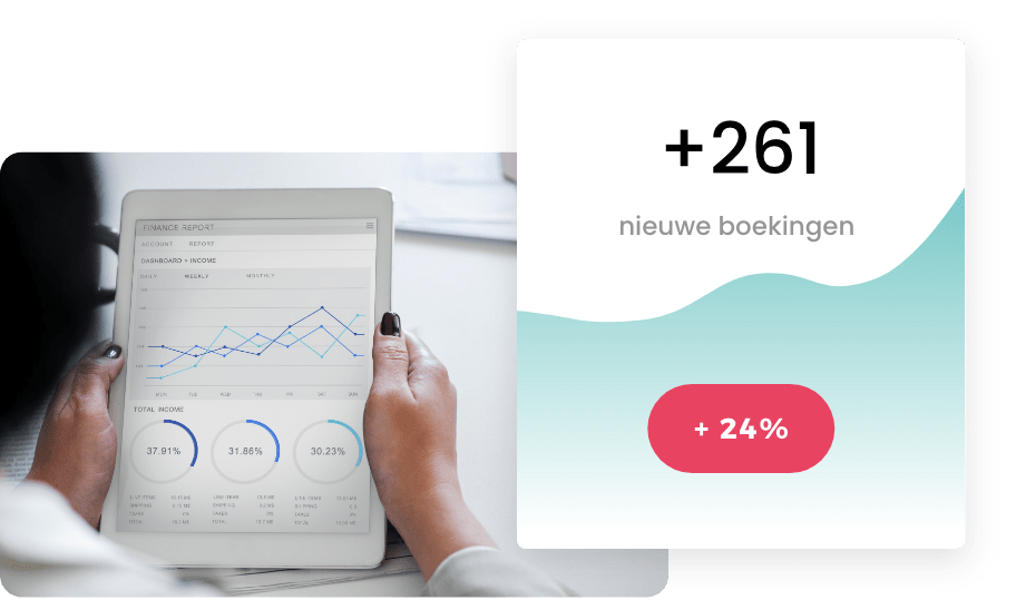 website-resultaten-marketing
